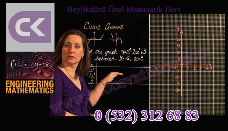 Beylikdüzü Özel Matematik Ders